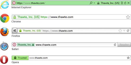 הצגת SSL בפס הירוק בדפדפנים השונים